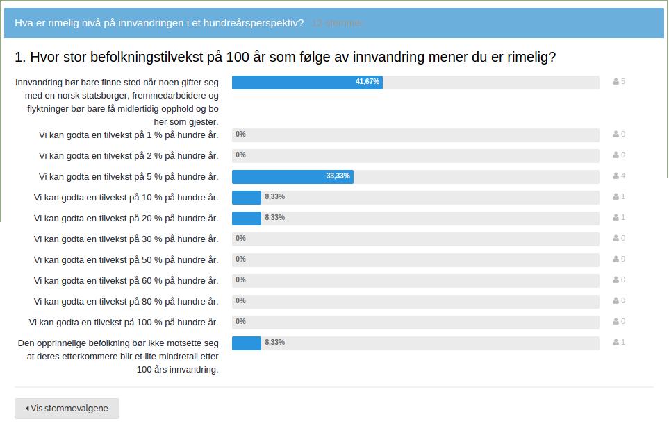 Poll211116.jpg