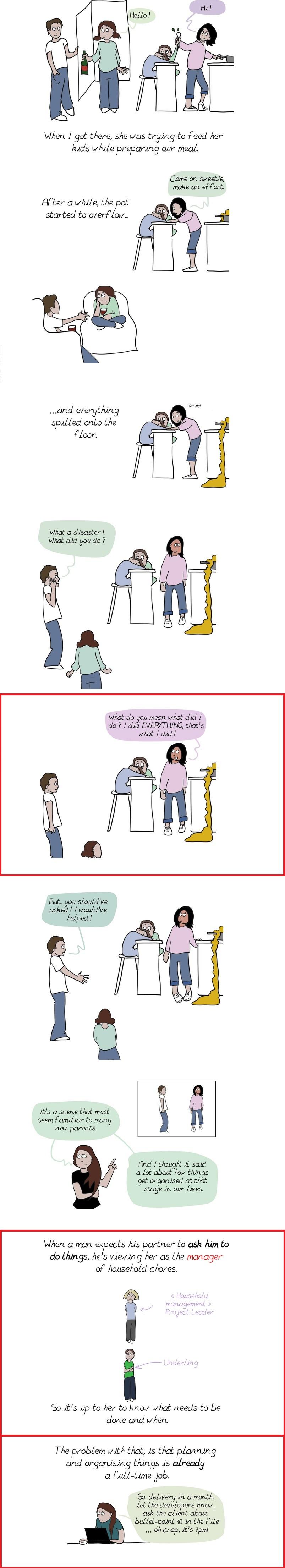 Single Damer Kvinneguiden Seksualitet